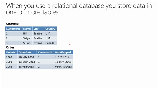 SQL, Python, and Flask: (03) Introduction to Relational Databases