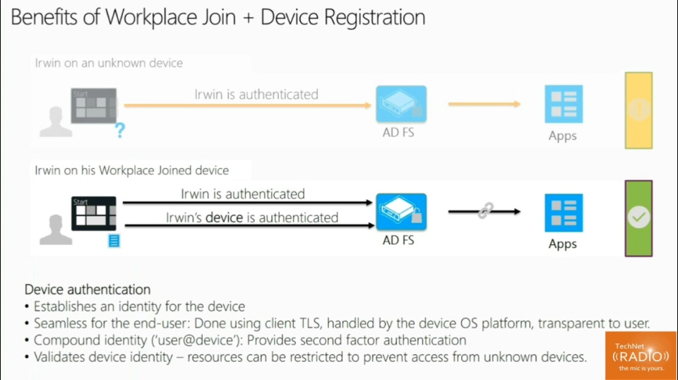 TechNet Radio: (Part 4) Supporting a Mobile First World - Device Management and Data Protection