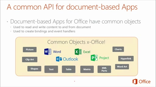 Deep Dive into the Office 365 App Model: (04) Deep Dive into Apps for Office in Excel