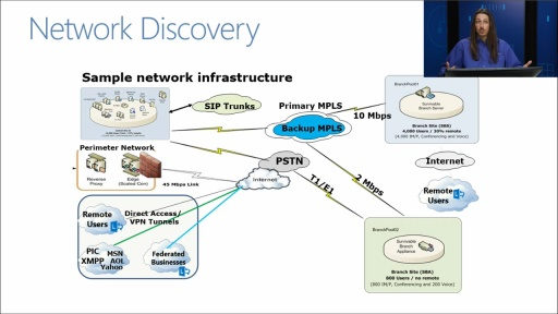 Lync Network Readiness Assessment: (02) The Discovery Phase