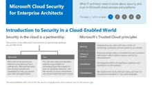 The Trusted Cloud: Introduction to Security in a Cloud-Enabled World