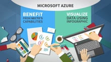 BI Users Benefit from Panorama Necto Solution in Azure Marketplace