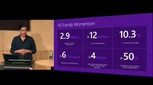 Keynote: The Open Microsoft Developer Platform