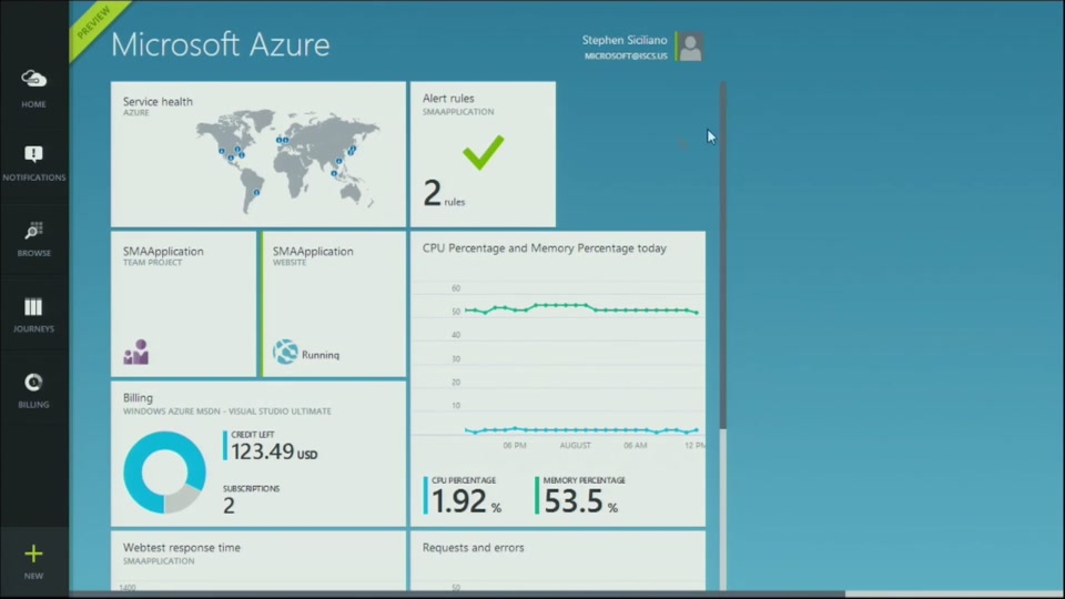 Azure vs AWS New Azure Portal