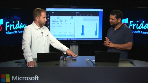 Azure Redis Cache 103 - Failover and Monitoring