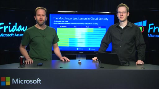 Azure Security 101 - Whose responsibility is that?