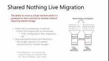Windows Server 2012: Shared Nothing Live Migration