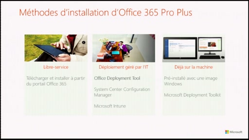Office 365 : Comment déployer le client Office ? - Méthodes d'installation d'Office 365 Pro Plus [FR]