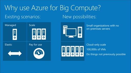 Architecting Microsoft Azure Solutions: (04) Designing an Advanced Application