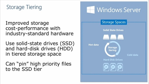 Server Virtualization with Windows Server Hyper-V and System Center: (03) Creating and Managing Virtual Hard Disks, Virtual Machines, and Checkpoints
