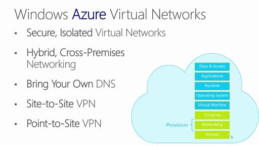 Module 1 - Microsoft Azure Network – Quick Overview