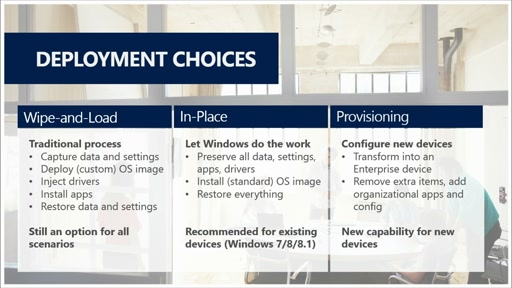 Windows 10 Technical Preview Fundamentals for IT Pros: (02) Windows 10 Management and Deployment