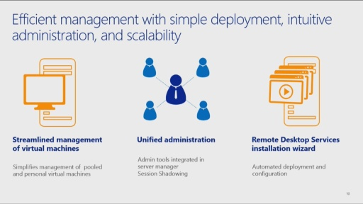 What's New in Windows Server 2012 R2: (06) VDI
