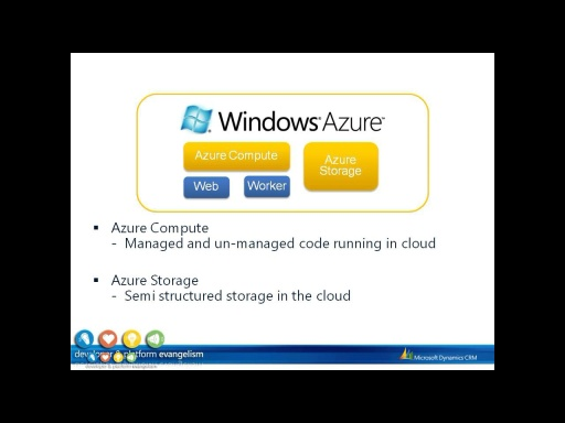 Windows Azure & CRM