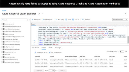 Automatically retry failed backup jobs using Azure Resource Graph and Azure Automation Runbooks