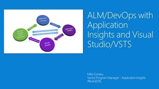 ALM & DevOps with Application Insights, Visual Studio and Visual Studio Team Services