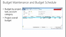 Project Accounting in Microsoft Dynamics SL 2015: (02) Project Budgeting and Analyzer