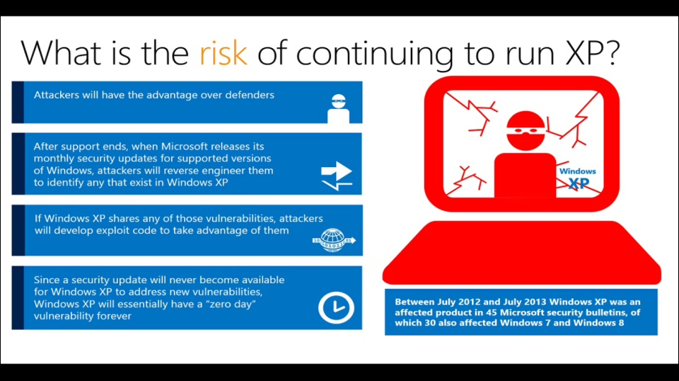 TechNet Radio: IT Time - The Risk of Running Windows XP After Support Ends
