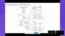 Workshop Module 4: Deploying Microservices to Kubernetes