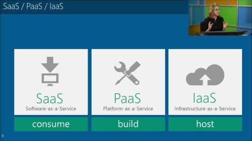 Windows Azure IT Pro IaaS: (01) Virtual Machine Fundamentals