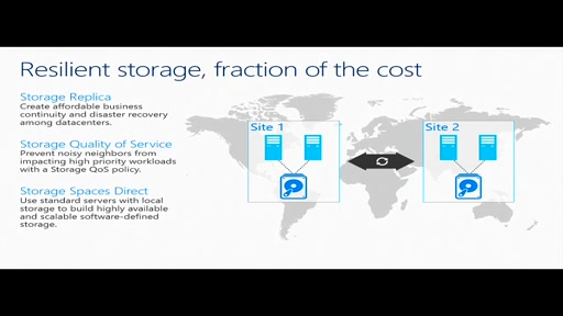 (Part 1) Windows Server 2016 Storage will Blow your Mind