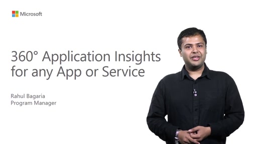 Application Performance Management | What is Application Performance Management? Part 1