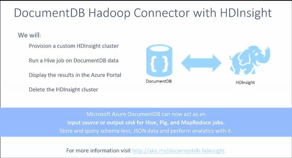 Use Azure DocumentDB Hadoop Connector with Azure HDInsight