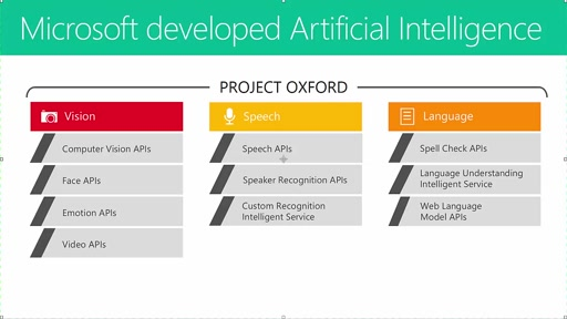 Introduction to Project Oxford Machine Learning API's