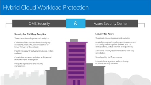 How to Leverage the Azure Security Center & Microsoft Operations Management Suite for an Incident Response