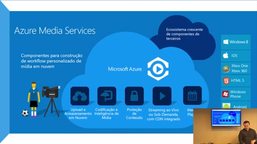 Microsoft Azure - Media