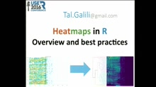 Heatmaps in R: Overview and best practices