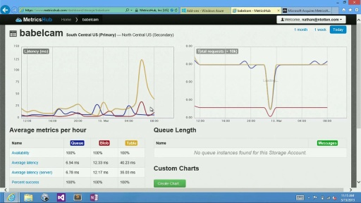 Episode 102 - Using MetricsHub to Monitor Your Windows Azure Applications