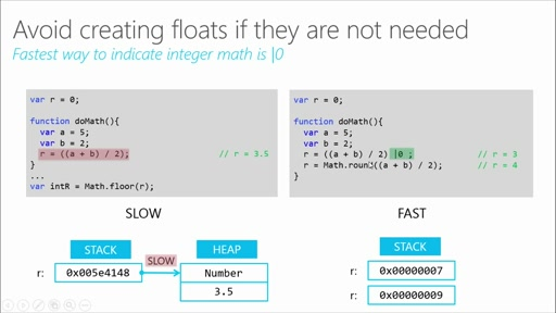 Practical Performance Tips to Make Your HTML/JavaScript Faster: (06) Write Fast JavaScript