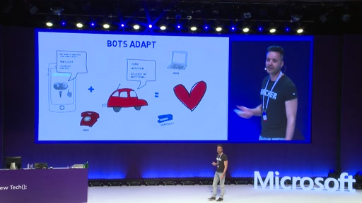 Bots - What are they? Why now? Best practices and real life scenarios