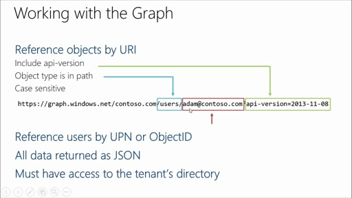 Architecting Microsoft Azure Solutions: (02) Securing Resources