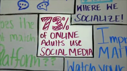Optimize Social Media