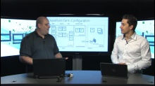 SharePoint on Windows Azure