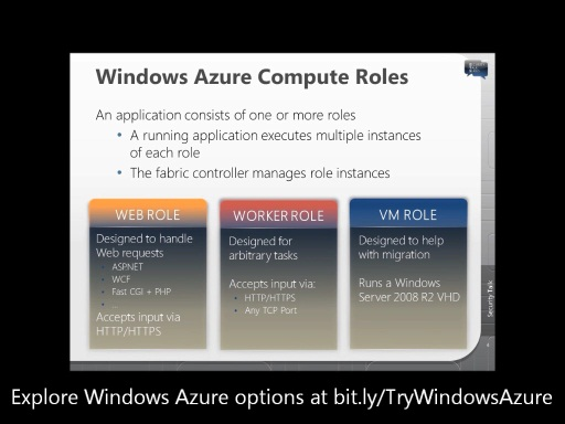 Windows Azure Platform Security Essentials: Module 6 – Windows Azure Role Security