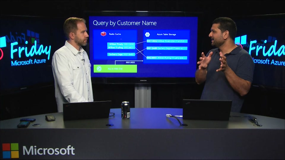 Azure Redis Cache 102 - Application Patterns