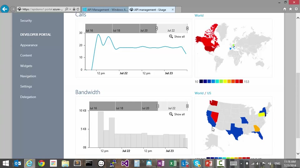 API Management Analytics