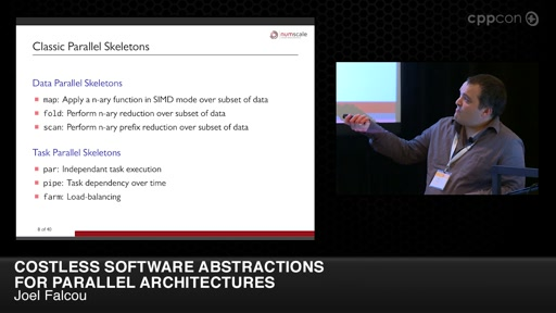 Costless Software Abstractions for Parallel Architectures