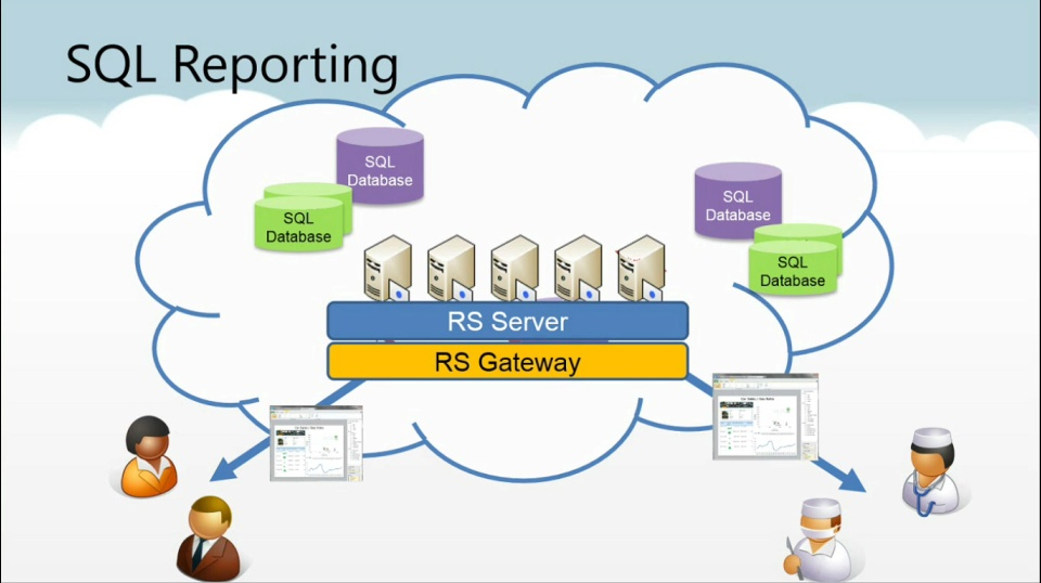 Microsoft DevRadio: (Part 20) Practical Azure with Jim O'Neil – SQL Reporting