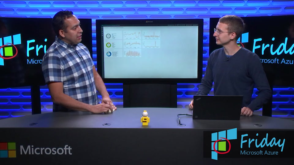 Get Intelligent Insights for Improving Azure SQL Database Performance