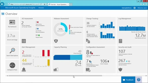 All About Microsoft Azure Operational Insights: (03) Using Operational Insights