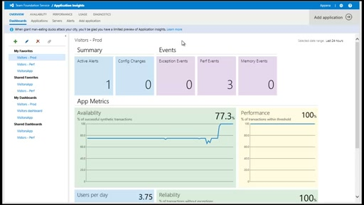 Setting up Application Insights for monitoring an Azure Cloud Service