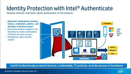 Microsoft and Intel Discuss New Security Technologies Coming to Market