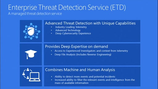 Enterprise Threat Detection Service: An In-Depth Overview of Microsoft's Latest Cybersecurity Solution