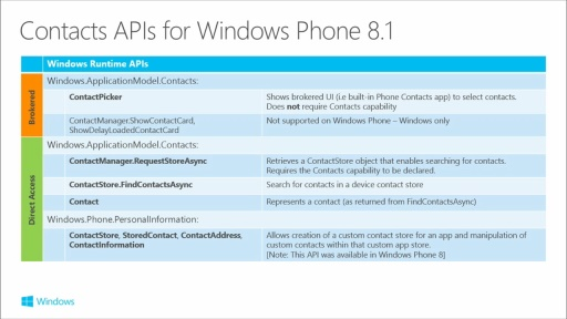 Building Apps for Windows Phone 8.1: (16) Interacting with User Data: Contacts and Appointments
