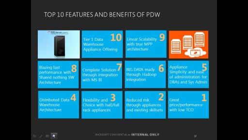 Top 10 features and benefits of PDW