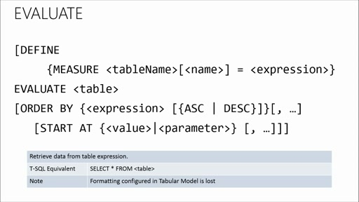 Implementing Tabular Model Solutions: (04) Overview of Querying Data Model with DAX
